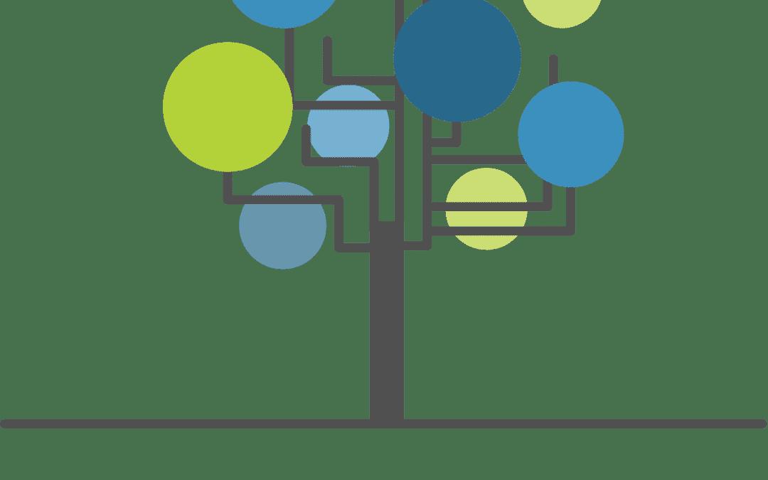 noprob.it – Wachsende Wissensdatenbank